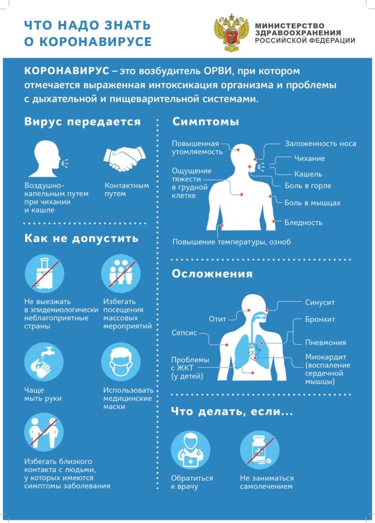 коронавирус page 0001